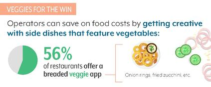Veggies For The Win