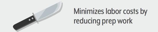 minimize labor costs image