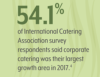 catering statistic 2017