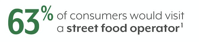 street food statistic