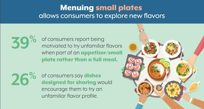 menuing small plates .png