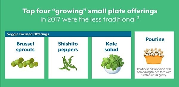 top four growing small plates.jpg