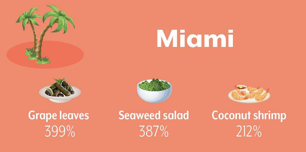 Miami Appetizer & Snack Trends